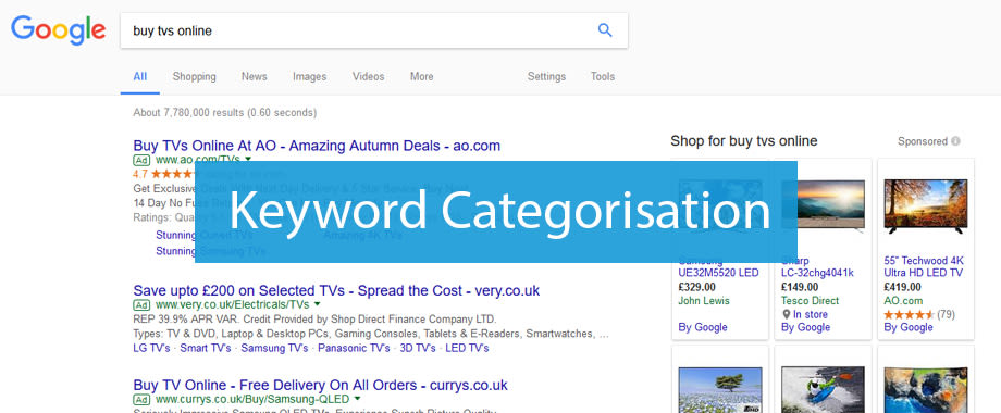 Categorising your keywords for ecommerce