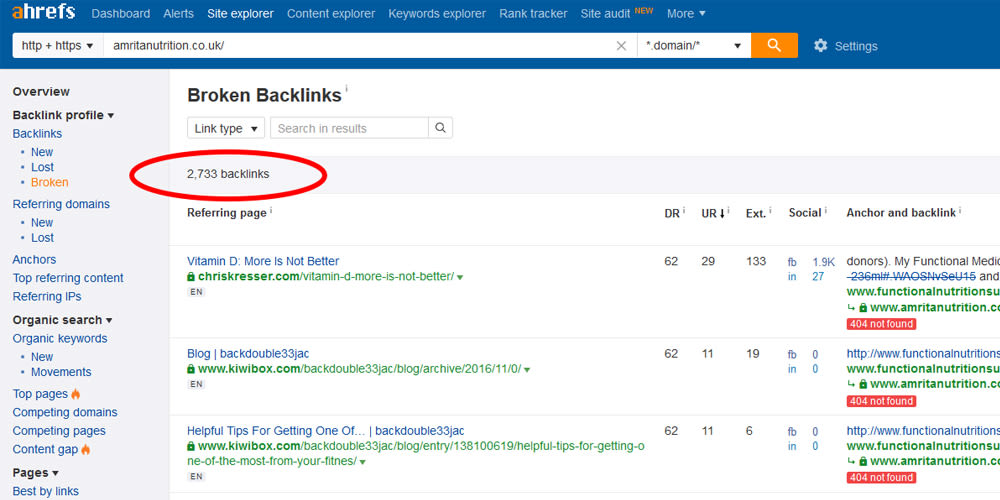 Broken inbound links to the Amrita website from ahrefs