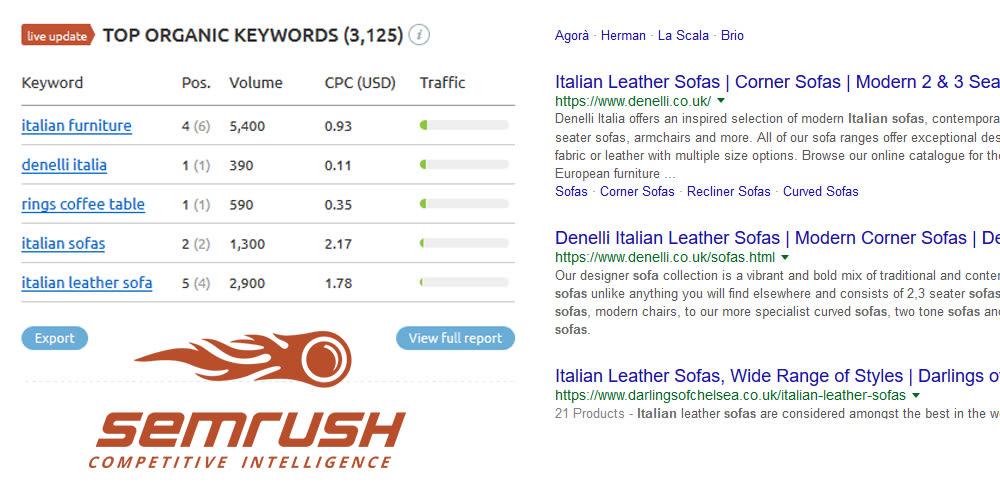 competing website keywords