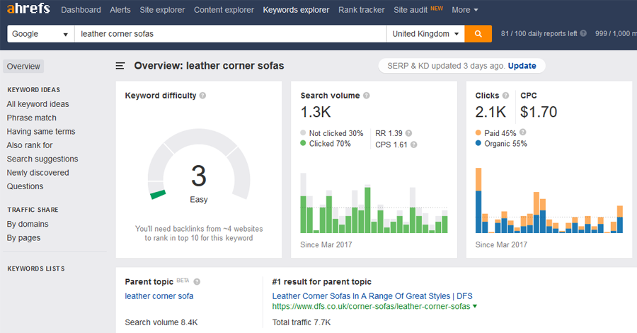 Ahrefs stats for leather corner sofas