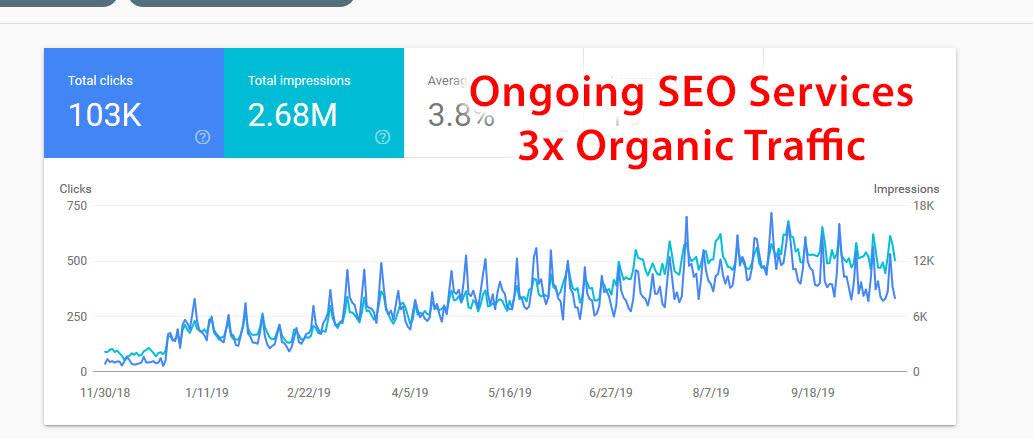 google search console seo results