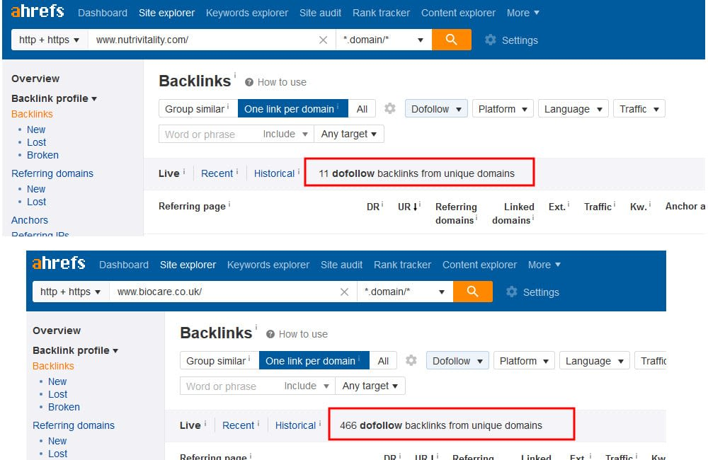 nutrivitality dofollow backlinks comparison
