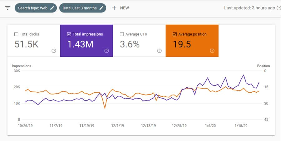 new performance report colours in Google Search Console
